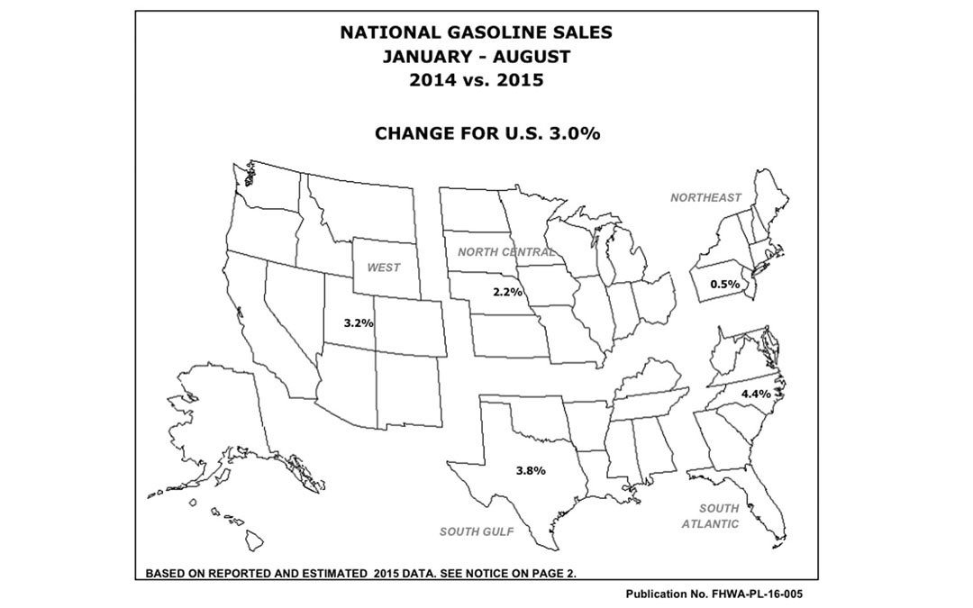 U.S. Motor Fuel Consumption Grew Record 3 Percent Jan.-Aug. 2015