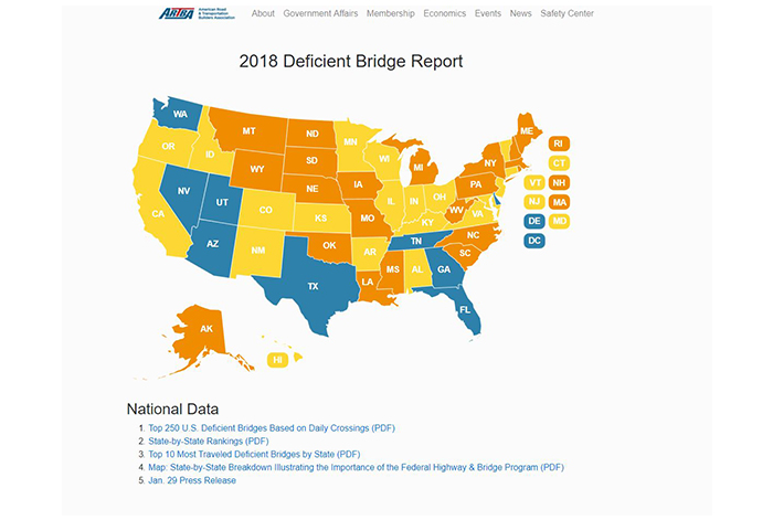 ARTBA Annual Bridge Report Keeps Drawing Attention