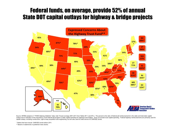 Highway Trust Fund Uncertainty Causing More States to Pullback