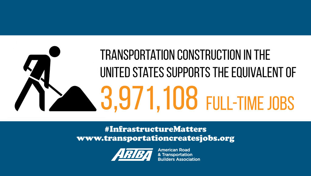 ARTBA & Allies Spotlight Role of Transportation During Infrastructure Week
