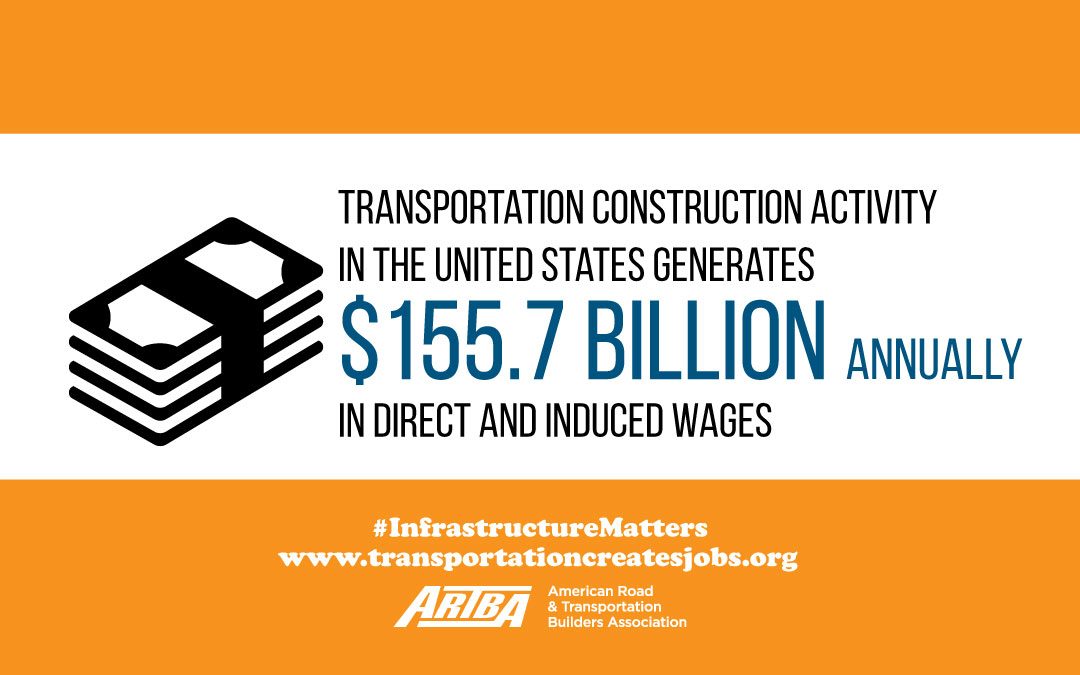 ARTBA Joins Nationwide Infrastructure Awareness Effort